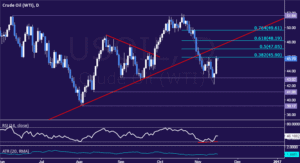 crude-oil-prices-rise-on-opec-maneuvering-but-rally-may-stall_body_picture_6