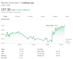 Image 2018 08 15 at 5.47.47 PM 300x241 - Cobham plc (LON:COB) says FCA dropping insider dealing investigation