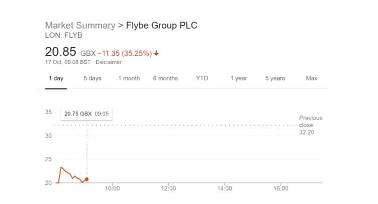 stencil.abm 1 11 750x406 - Flybe Group Plc (LON:FLYB) H1 2018/19 Trading update