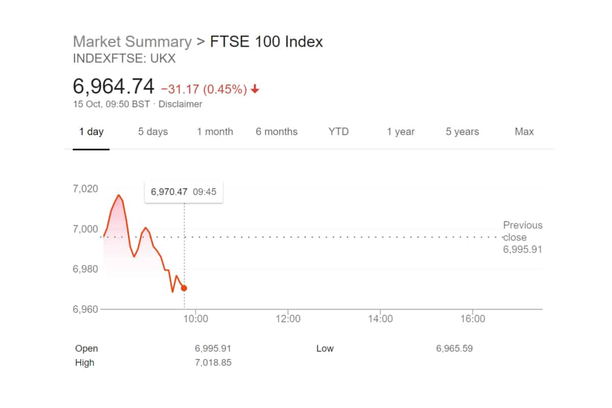 stencil.abm 2 9 - Does The FTSE 100's Dead Cross Mean It Is Curtains For The Bull Market?