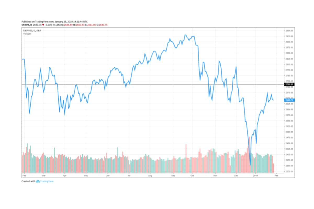 stencil.default 6 - Why JP Morgan Thinks the US Stock Market is Set to Face a Reckoning