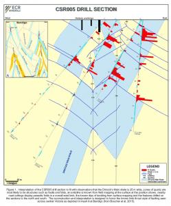 Image 2019 06 24 at 9.23.06 AM 249x300 - ECR Minerals plc (LON:ECR) Creswick Gold – Resource Geologist Appointment