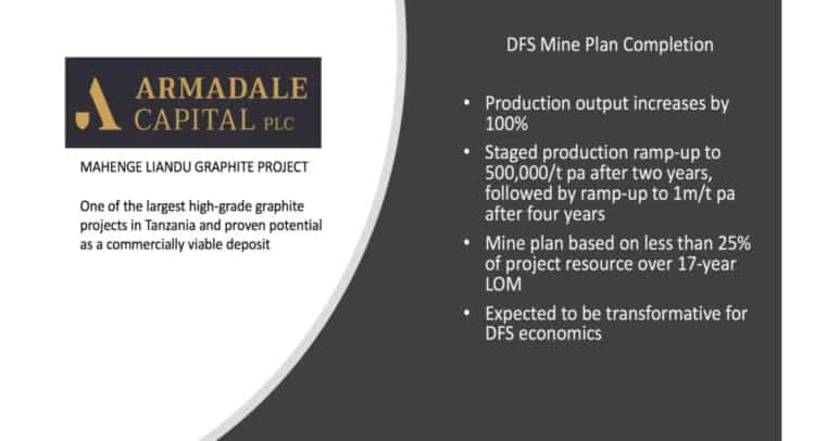 ACP 750x406 - Armadale Capital Plc (LON:ACP) Improved Mine Plan Increases Production Output by 100%