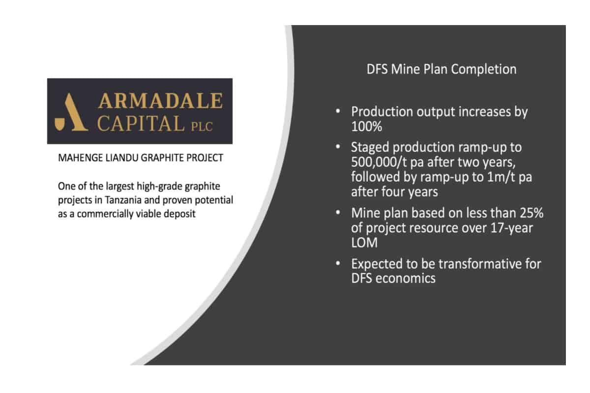 ACP - Armadale Capital Plc (LON:ACP) Improved Mine Plan Increases Production Output by 100%