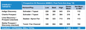 Image 2020 03 11 at 8.47.13 AM 300x107 - 88 Energy Limited (ASX:LON:88E) Operations Update