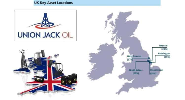 UJO REPLACE 750x406 - Union Jack Oil PLC (UJO.L) Final Results for the Year Ended 31 December 2019