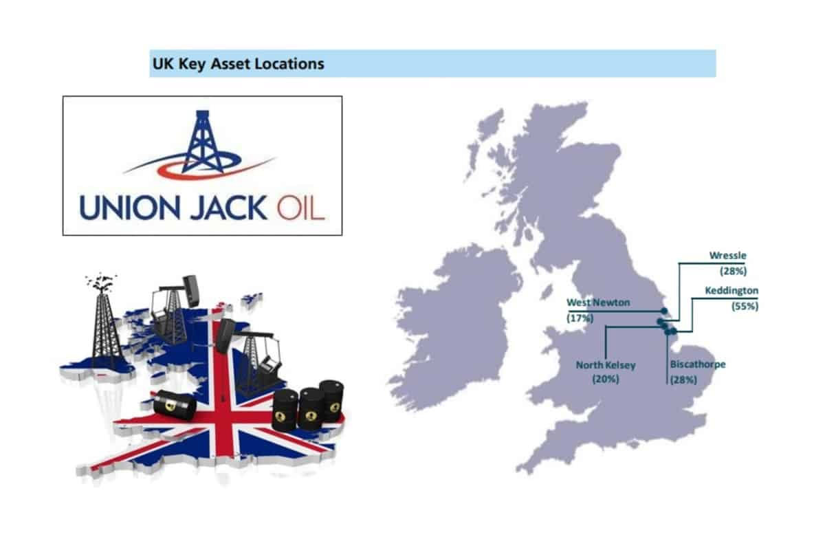 UJO REPLACE - Union Jack Oil PLC (UJO.L) Final Results for the Year Ended 31 December 2019