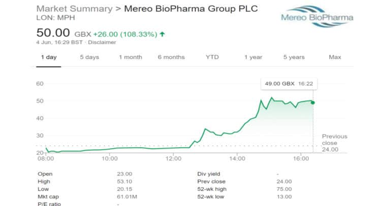 MPH 750x406 - Mereo BioPharma Grp (MPH.L) Announces Completion of $70 Million Private Placement