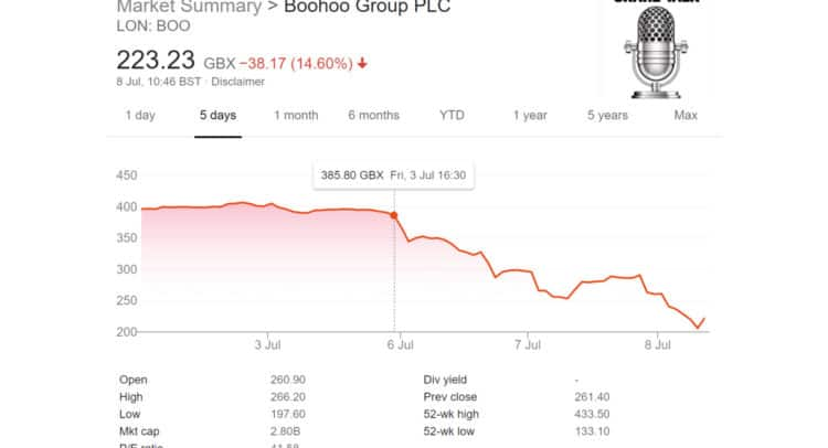 BOO 750x406 - boohoo group plc (BOO.L) Independent review of UK supply chain